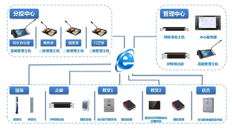 系统图1.jpg