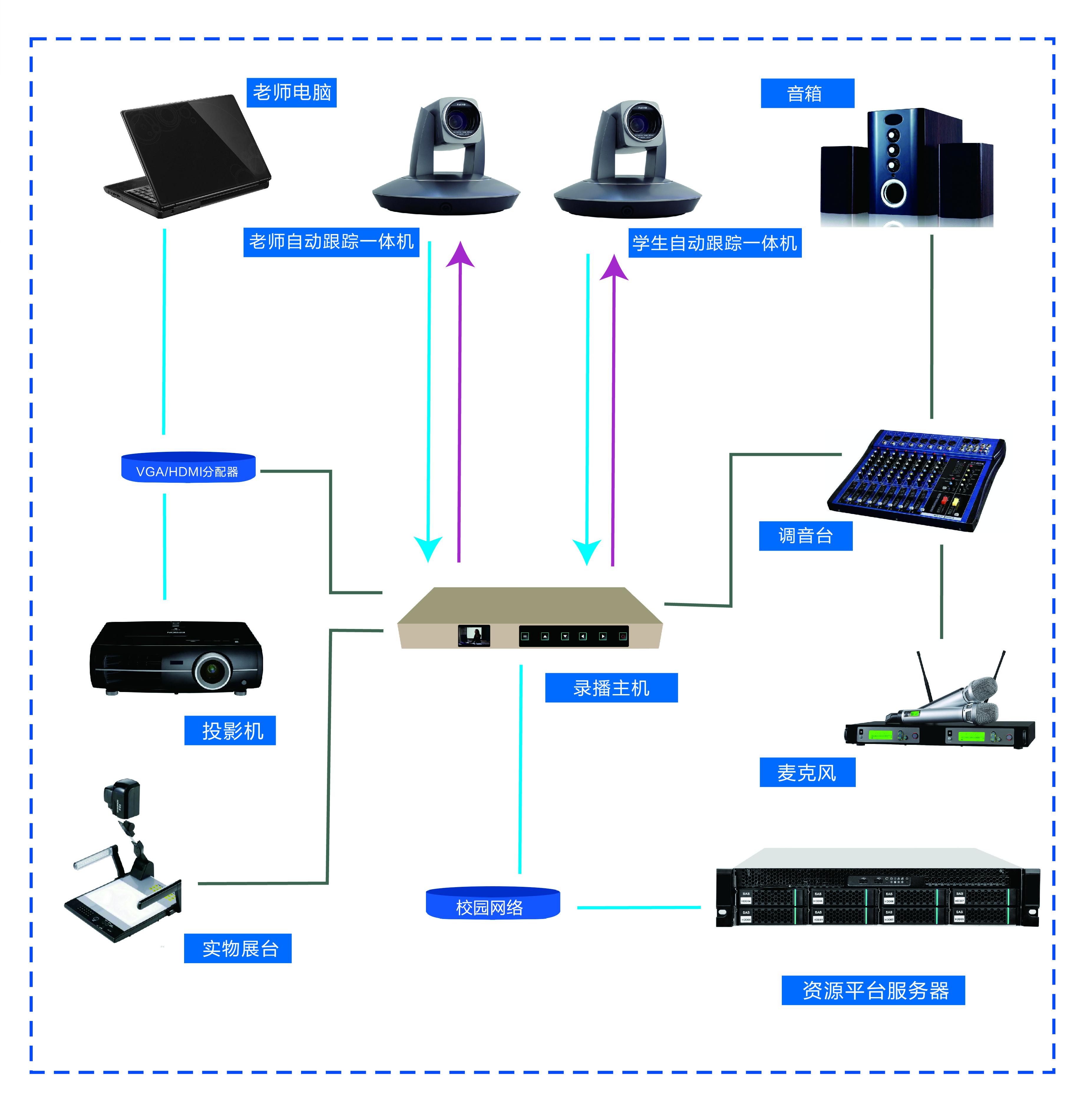 系统方案1.JPG