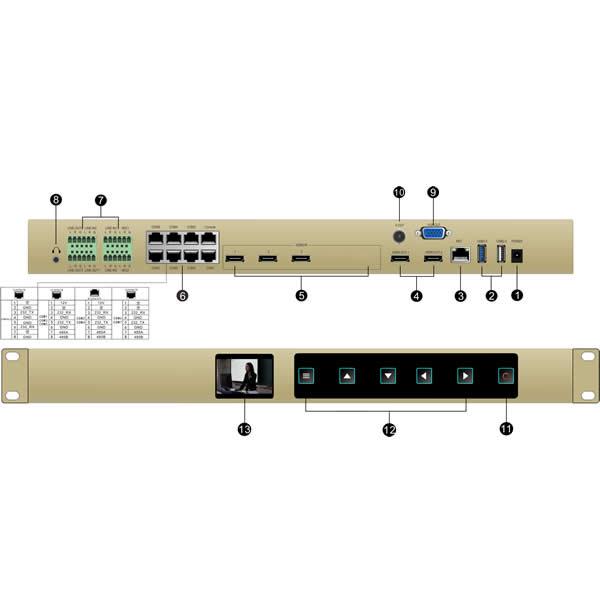3路HDMI高清录播主机 WD-OL-RH3000-X1