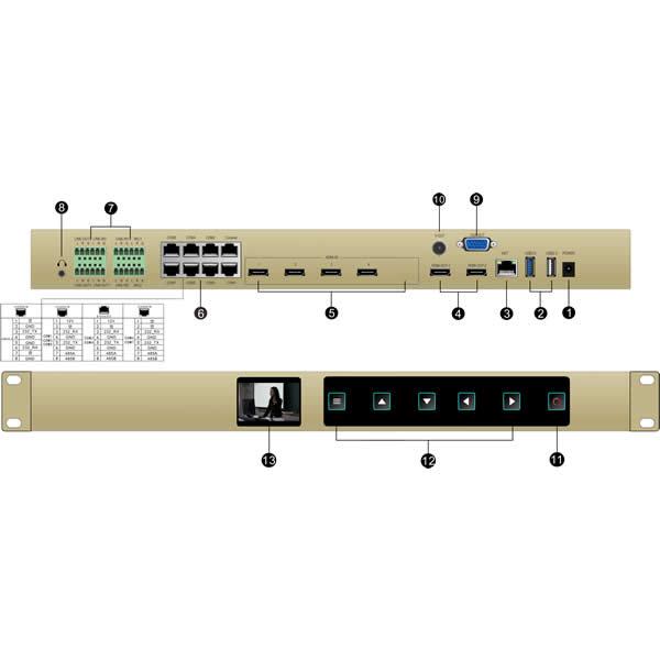 WD-OL-RH4000-X1前后面板接口图