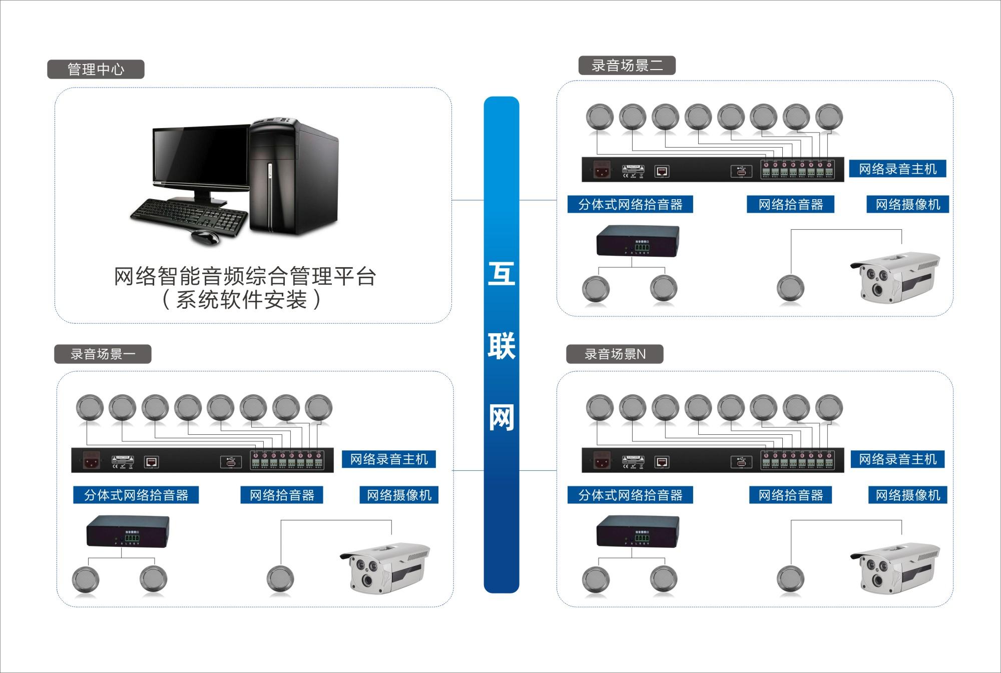 录音系统.jpg